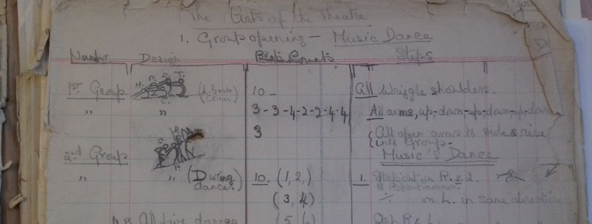 Choreographic notes by Ursula Moreton on the ballet The Arts of The Theatre (1925) by Ninette de Valois